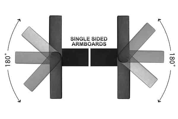 CARBON FIBER ARMBOARDS - SINGLE SIDED