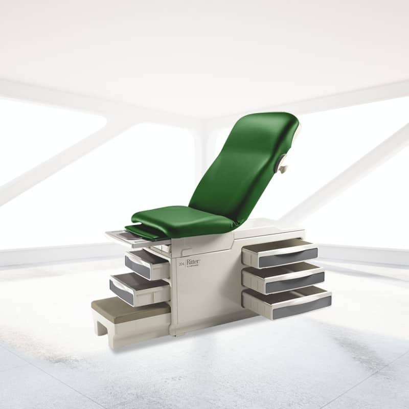 RITTER 204 EXAM TABLE